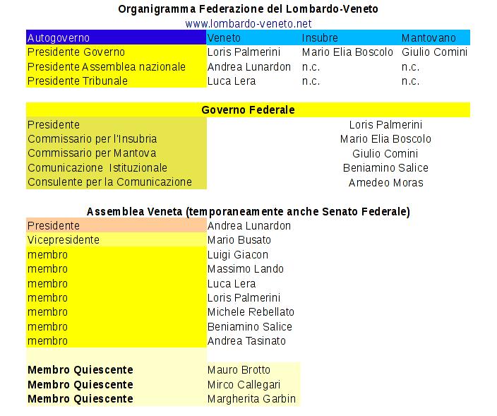 Organigramma2014-06-24
